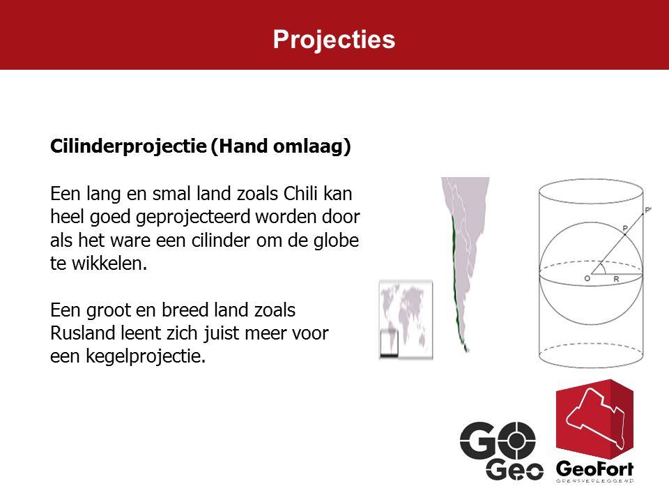 Projecties Cilinderprojectie (Hand omlaag)