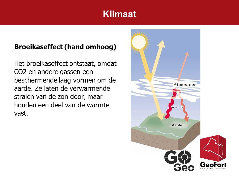 Klimaat Broeikaseffect (hand omhoog)