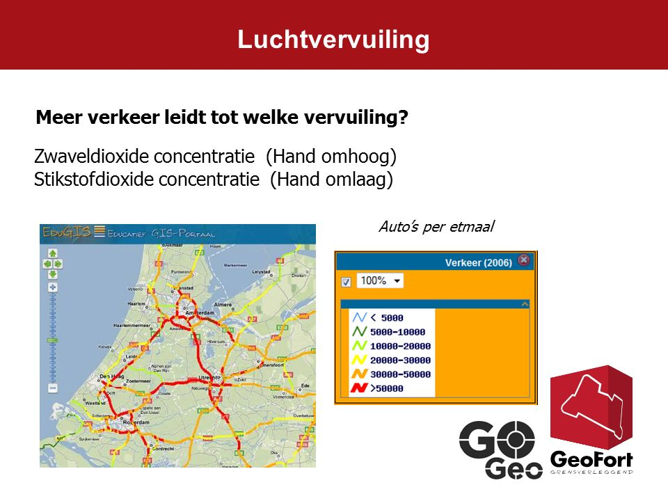 Luchtvervuiling Luchtvervuiling