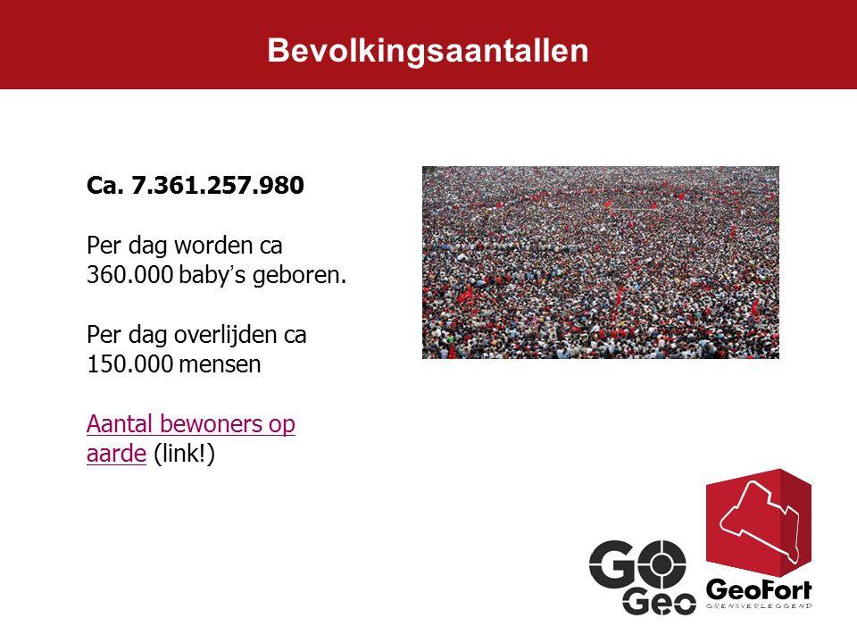Bevolkingsaantallen Ca. 7.361.257.980