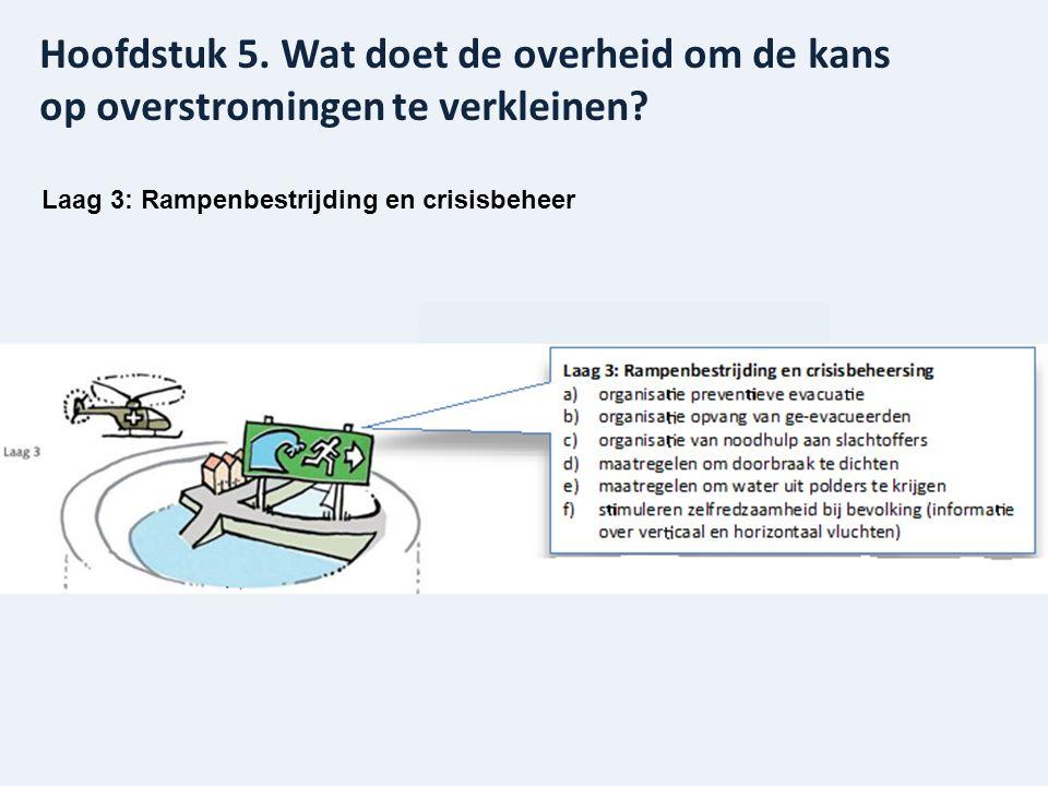 Hoofdstuk 5. Wat doet de overheid om de kans op overstromingen te verkleinen