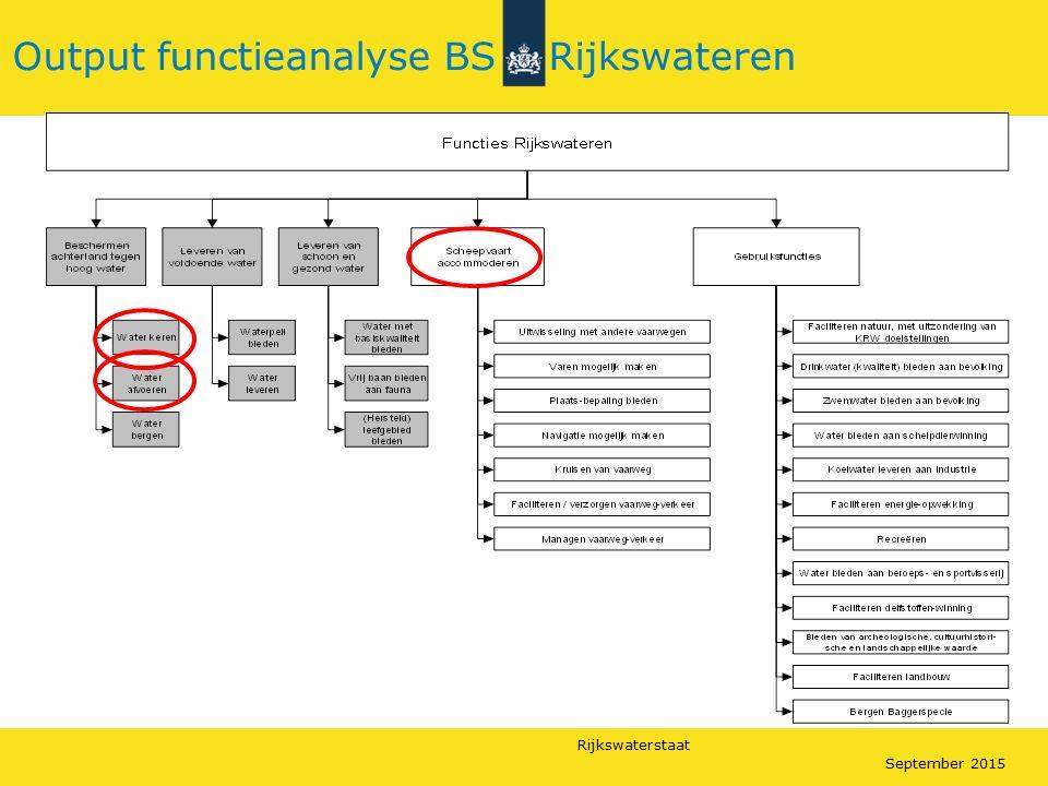 Output functieanalyse BS Rijkswateren