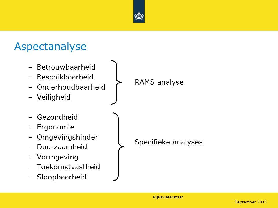 Aspectanalyse Betrouwbaarheid Beschikbaarheid Onderhoudbaarheid