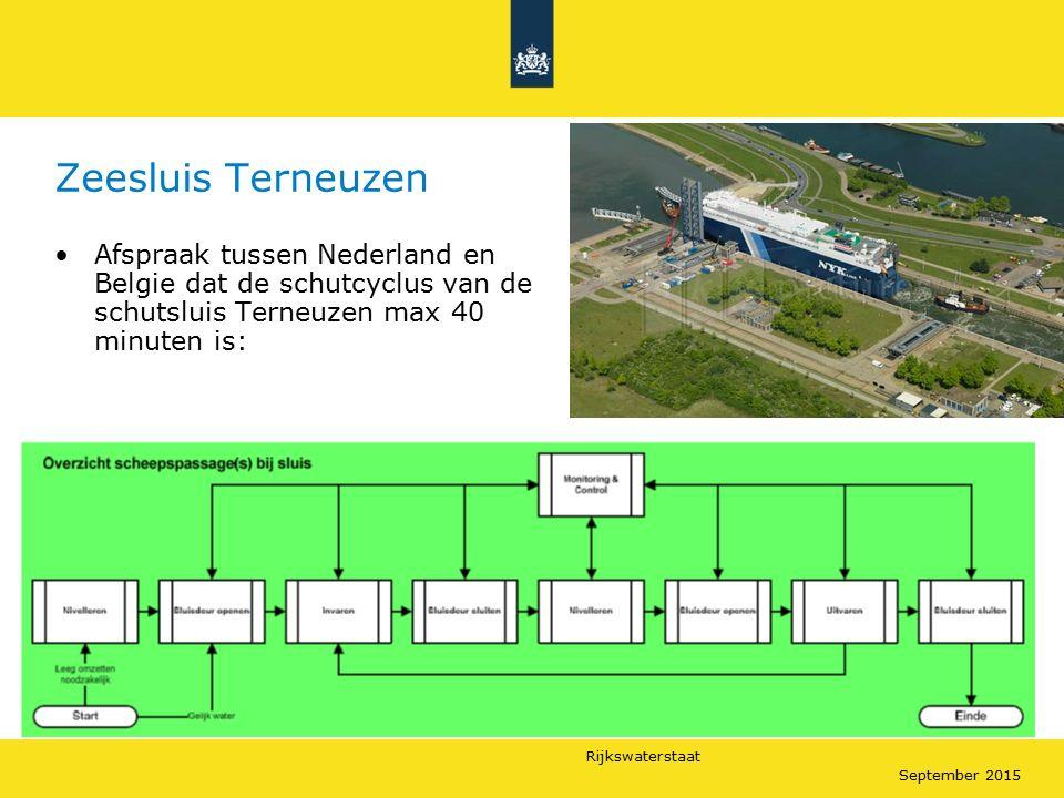 Zeesluis Terneuzen Afspraak tussen Nederland en Belgie dat de schutcyclus van de schutsluis Terneuzen max 40 minuten is: