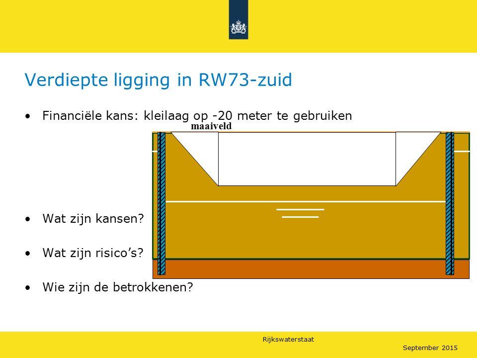 Verdiepte ligging in RW73-zuid