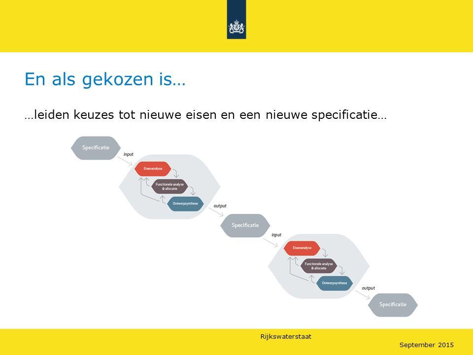 En als gekozen is… …leiden keuzes tot nieuwe eisen en een nieuwe specificatie… Keuzes leiden tot nieuwe eisen (15 minuten)