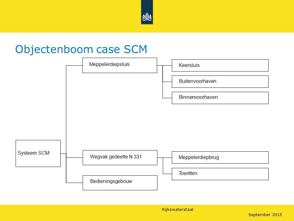 Objectenboom case SCM Meppelerdiepsluis Keersluis Buitenvoorhaven