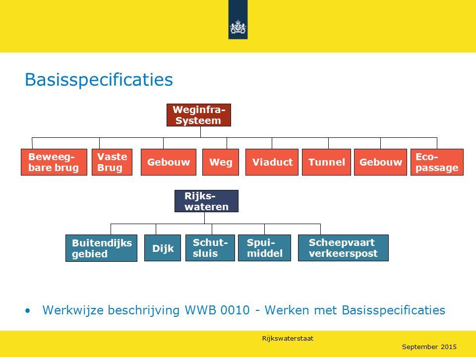 Basisspecificaties Weginfra- Systeem. Beweeg-bare brug. Vaste Brug. Gebouw. Weg. Viaduct. Tunnel.