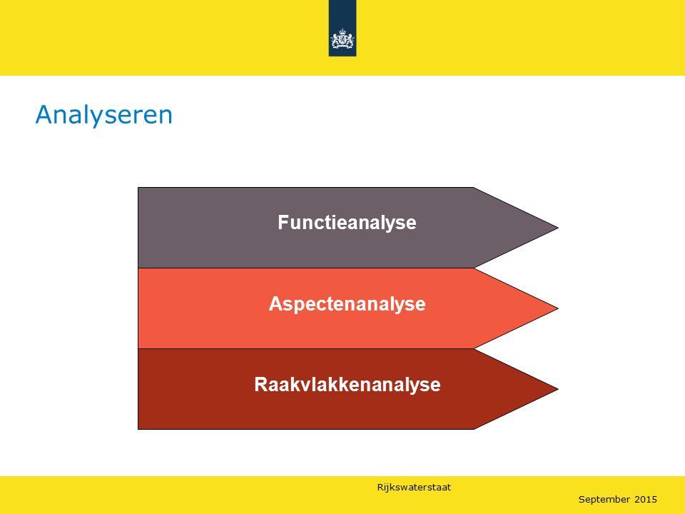 Analyseren Functieanalyse Aspectenanalyse Raakvlakkenanalyse