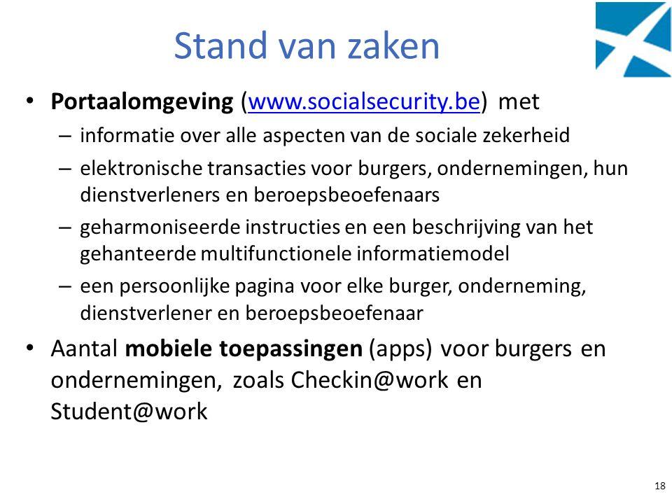 Stand van zaken Portaalomgeving (www.socialsecurity.be) met