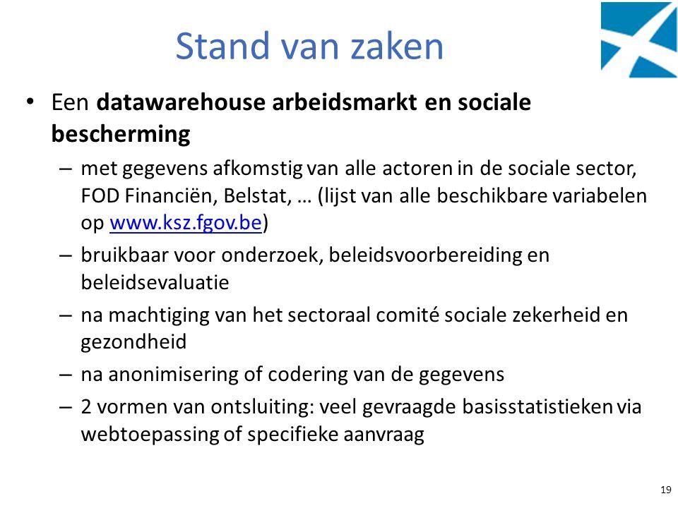 Stand van zaken Een datawarehouse arbeidsmarkt en sociale bescherming