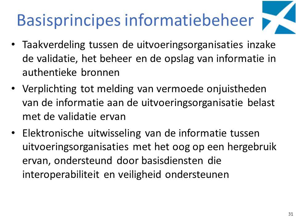 Basisprincipes informatiebeheer