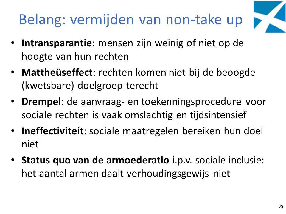 Belang: vermijden van non-take up