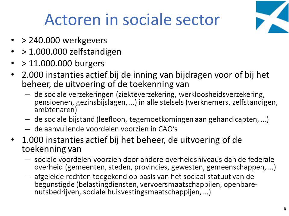 Actoren in sociale sector