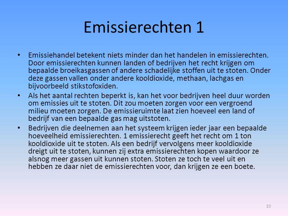 Emissierechten 1