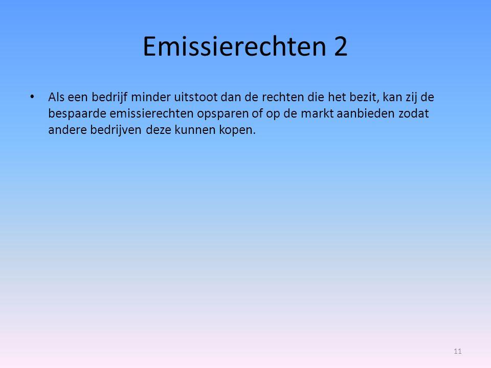 Emissierechten 2