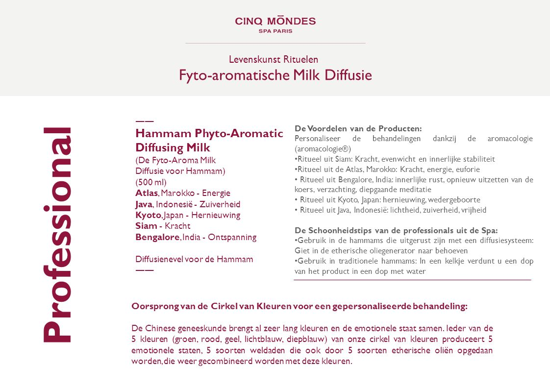 Fyto-aromatische Milk Diffusie
