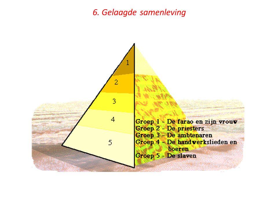 6. Gelaagde samenleving