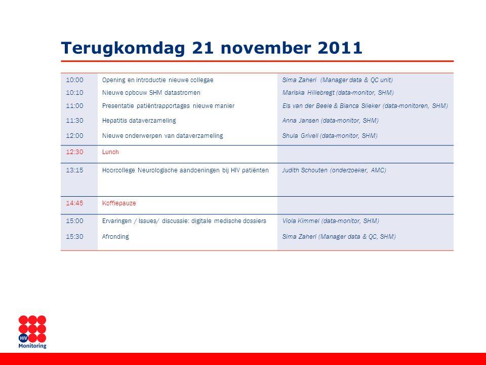Terugkomdag 21 november 2011 10:00