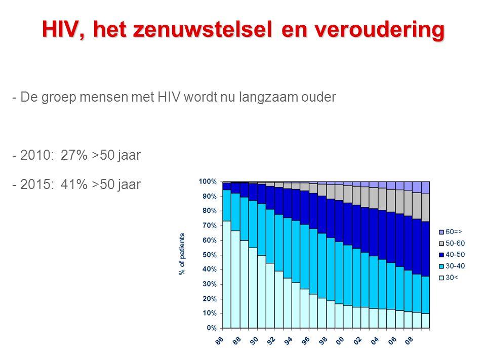 HIV, het zenuwstelsel en veroudering