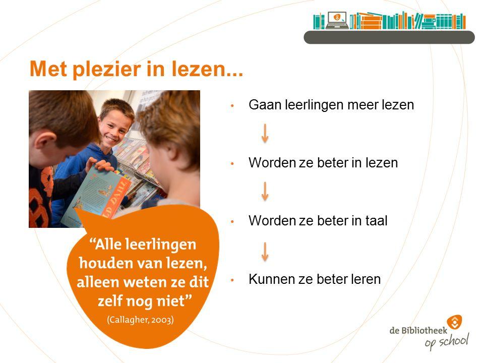 Met plezier in lezen... Gaan leerlingen meer lezen