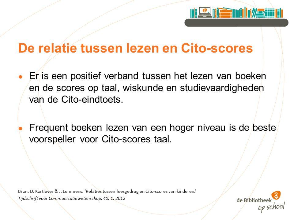 De relatie tussen lezen en Cito-scores