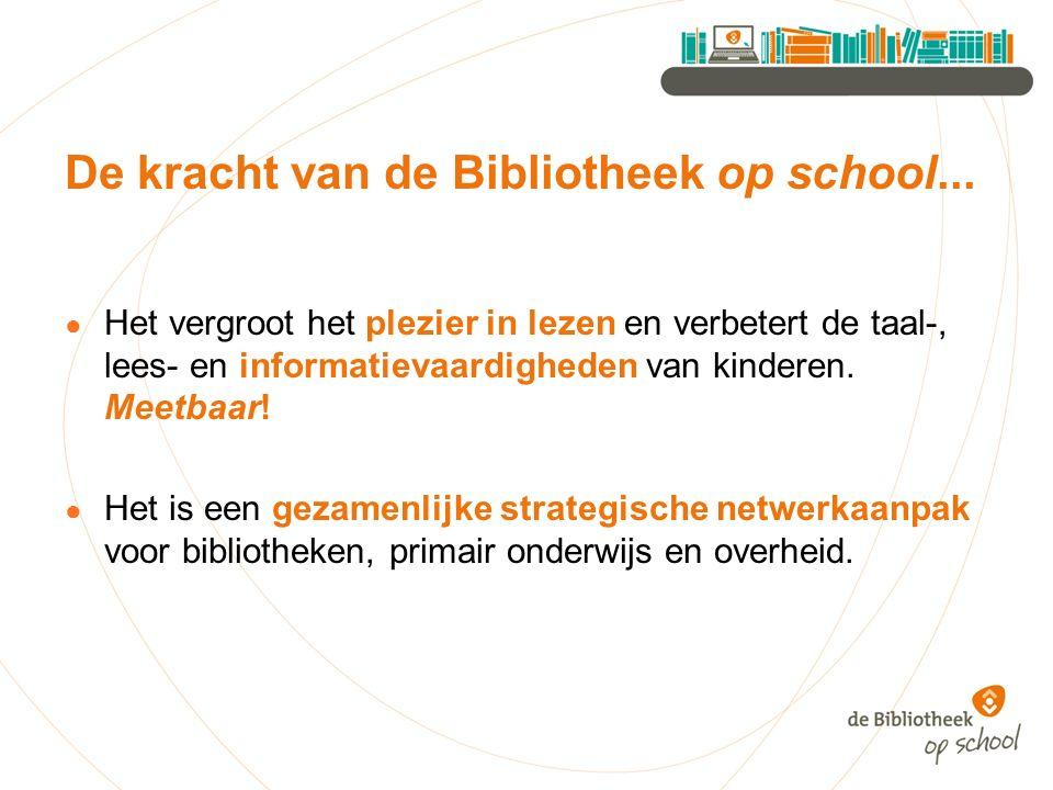De kracht van de Bibliotheek op school...