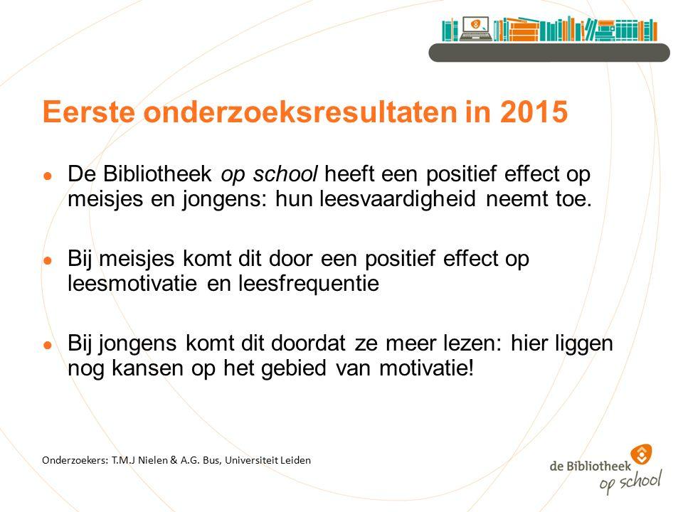 Eerste onderzoeksresultaten in 2015