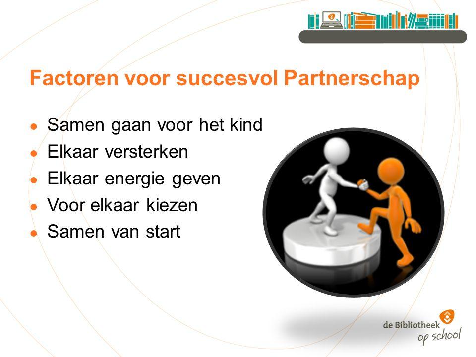 Factoren voor succesvol Partnerschap