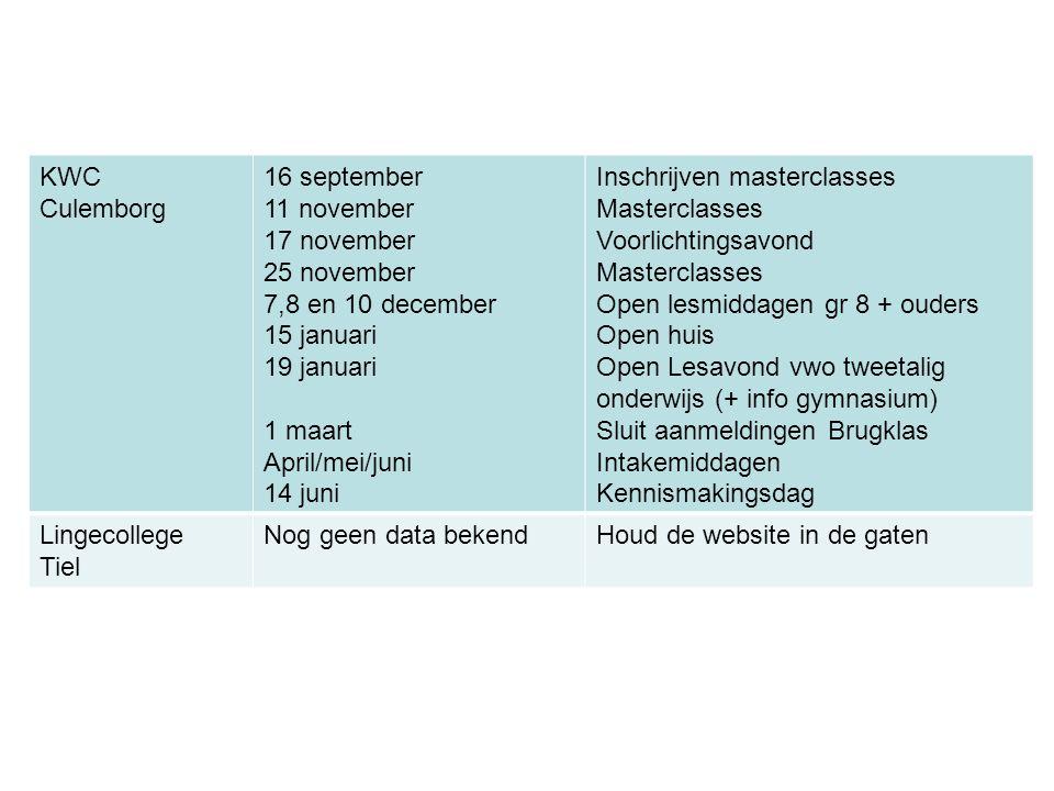 KWC Culemborg. 16 september. 11 november. 17 november. 25 november. 7,8 en 10 december. 15 januari.