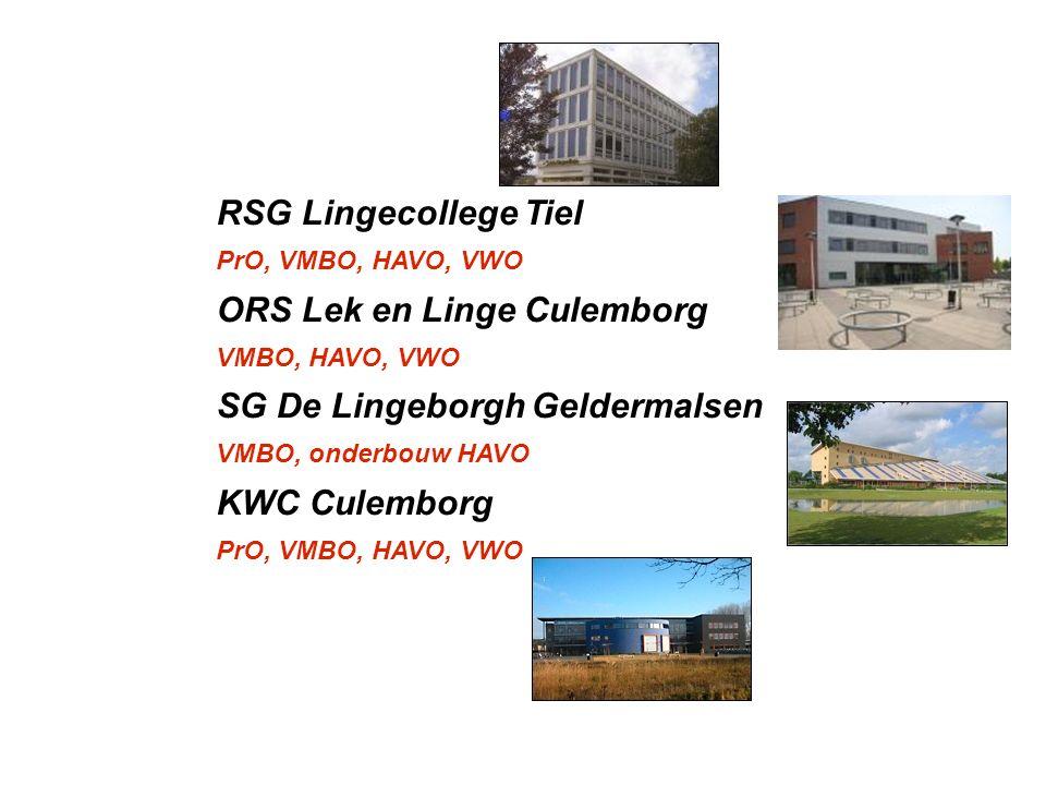 ORS Lek en Linge Culemborg SG De Lingeborgh Geldermalsen KWC Culemborg