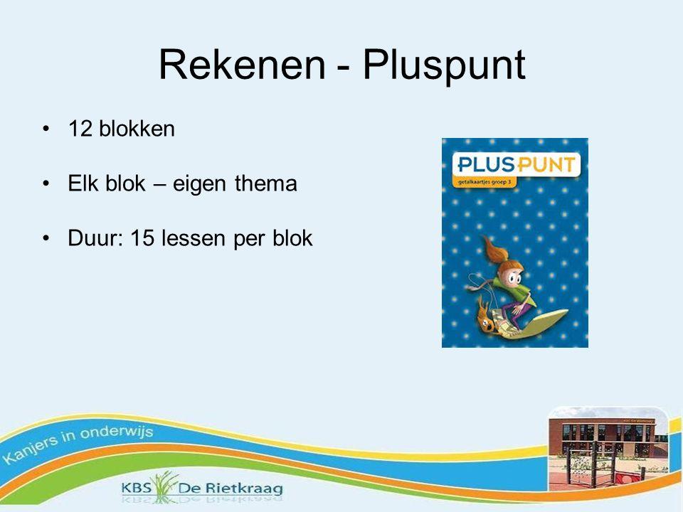 Rekenen - Pluspunt 12 blokken Elk blok – eigen thema