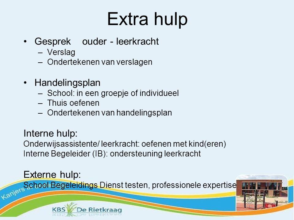 Extra hulp Gesprek ouder - leerkracht Handelingsplan Interne hulp: