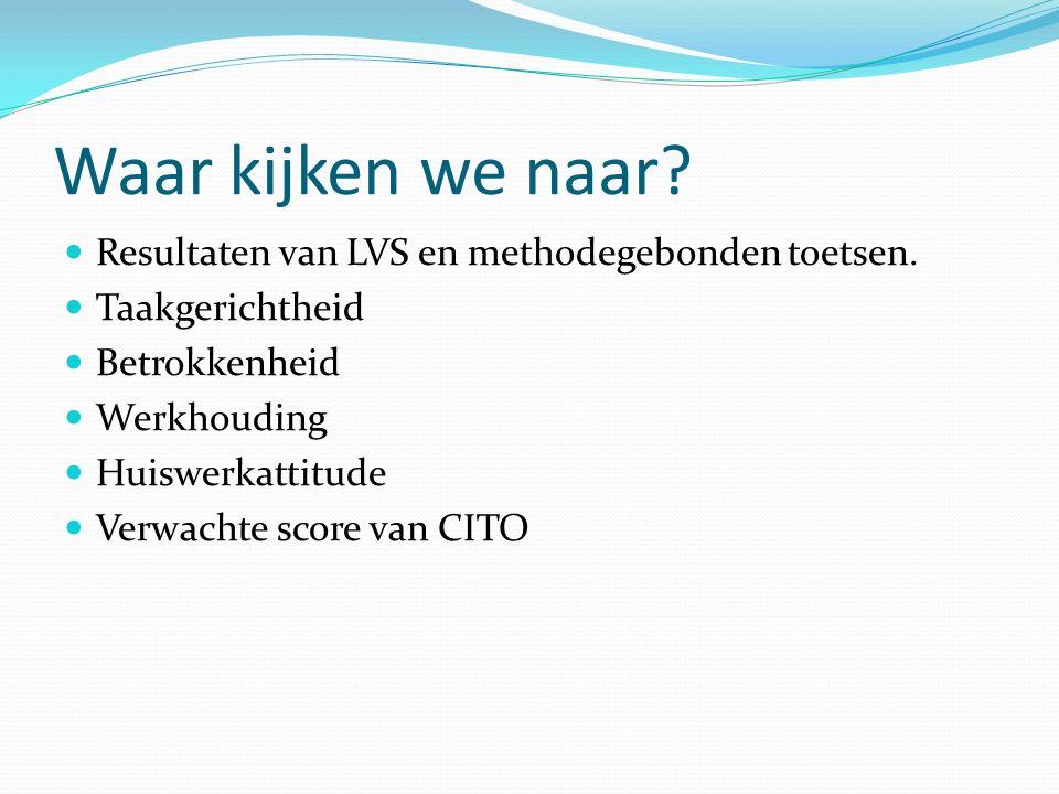 Waar kijken we naar Resultaten van LVS en methodegebonden toetsen.