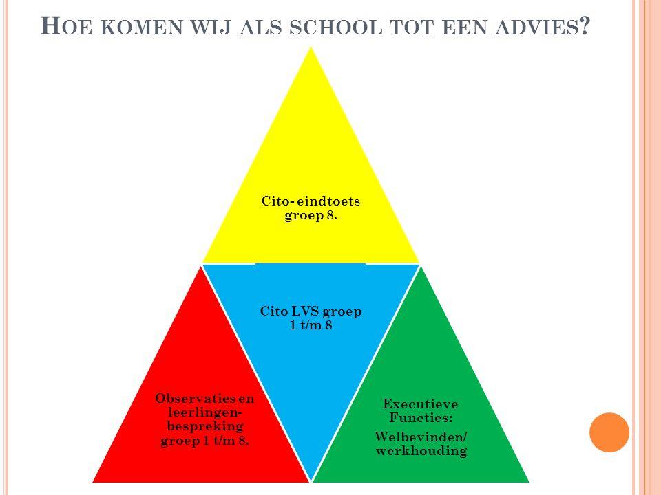 Hoe komen wij als school tot een advies