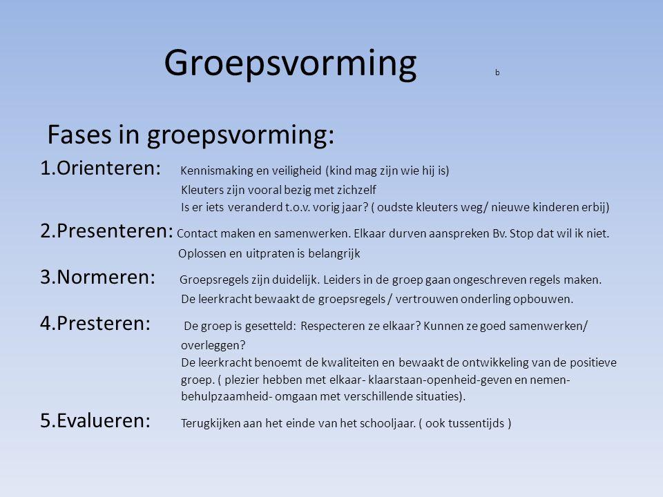 Groepsvorming b Fases in groepsvorming: