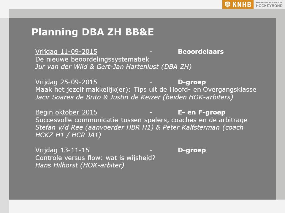 Planning DBA ZH BB&E Vrijdag 11-09-2015 - Beoordelaars De nieuwe beoordelingssystematiek Jur van der Wild & Gert-Jan Hartenlust (DBA ZH)
