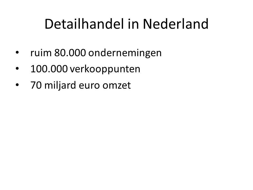 Detailhandel in Nederland