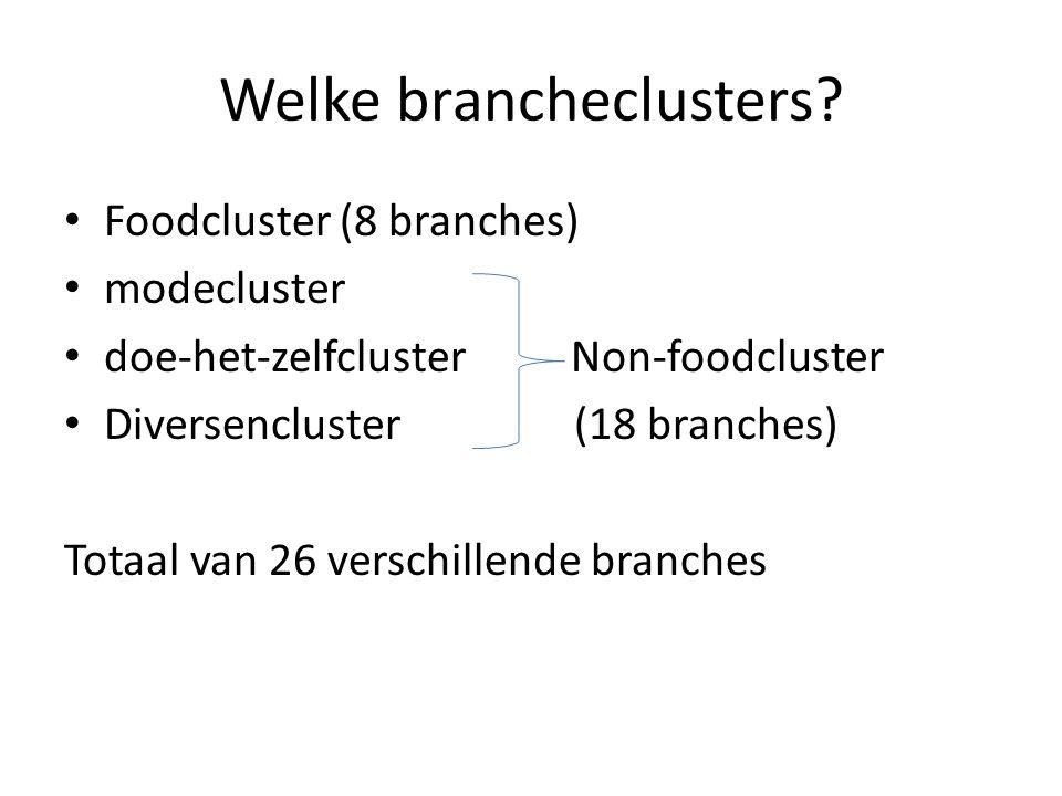 Welke brancheclusters
