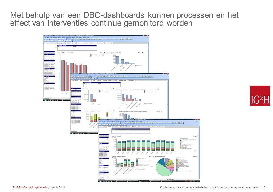 Met behulp van een DBC-dashboards kunnen processen en het effect van interventies continue gemonitord worden