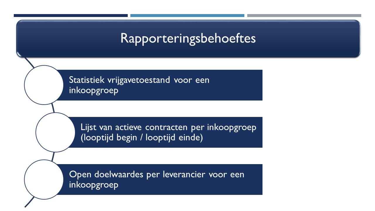 Rapporteringsbehoeftes