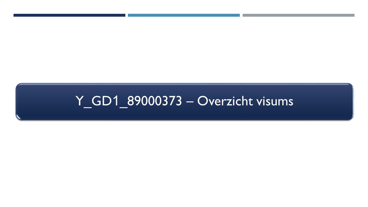 Y_GD1_89000373 – Overzicht visums
