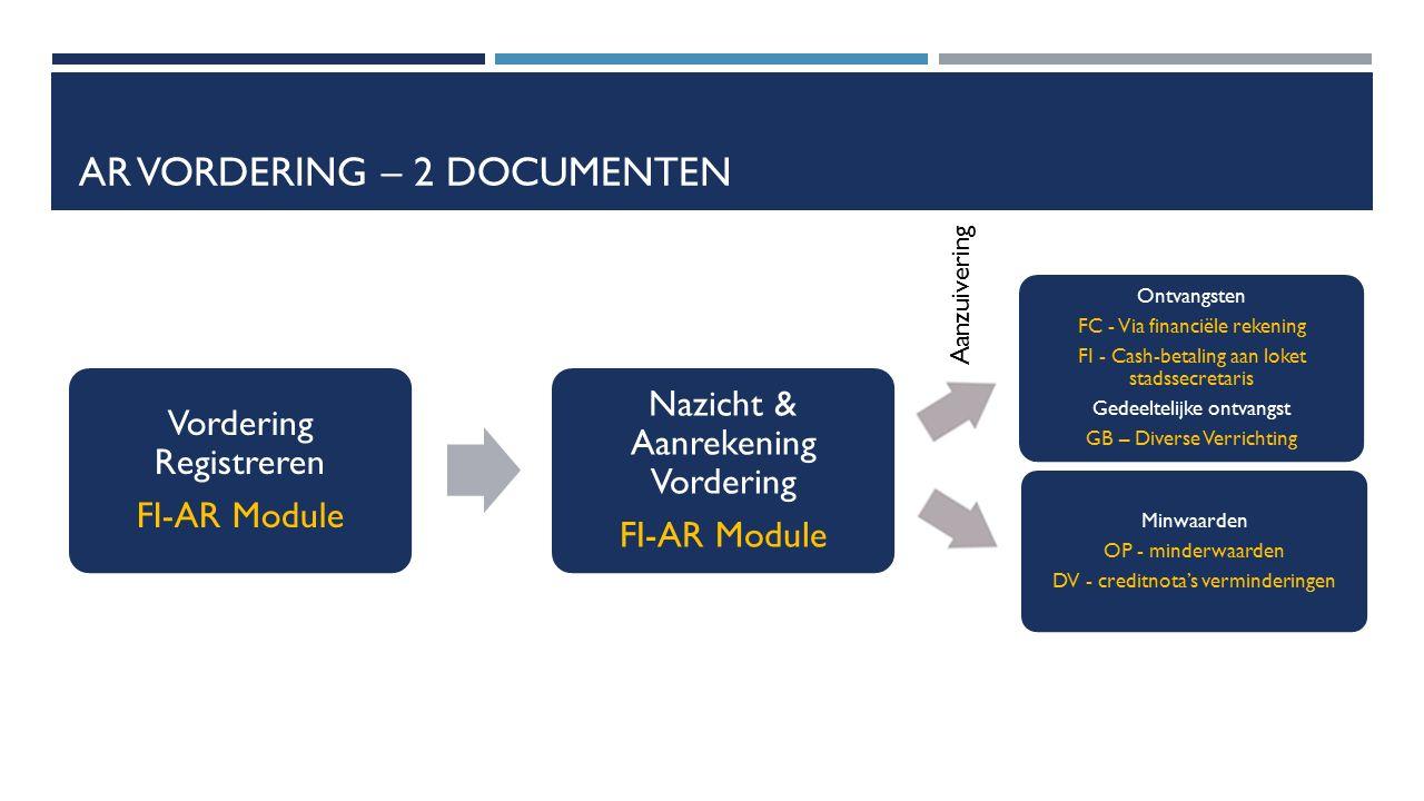 AR Vordering – 2 Documenten