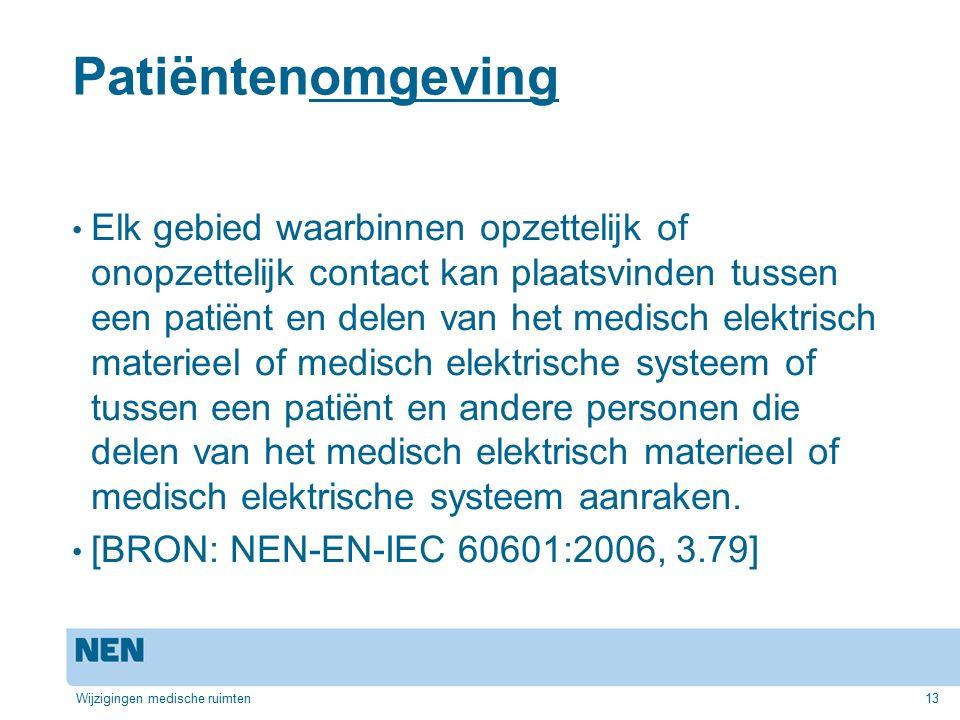 Patiëntenomgeving
