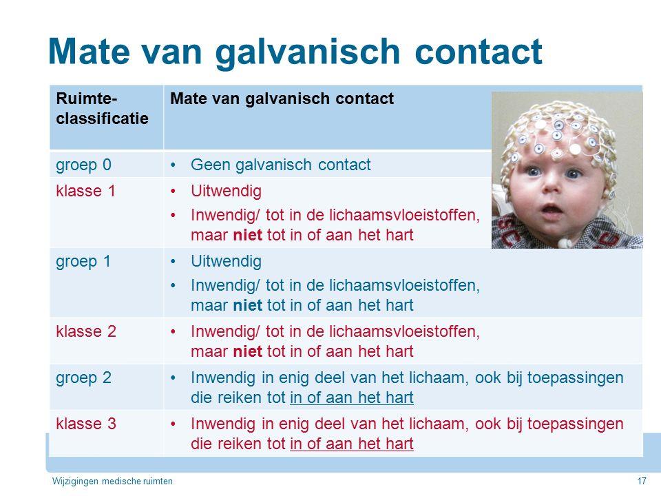 Mate van galvanisch contact
