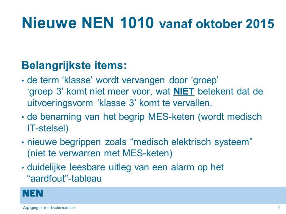 Nieuwe NEN 1010 vanaf oktober 2015
