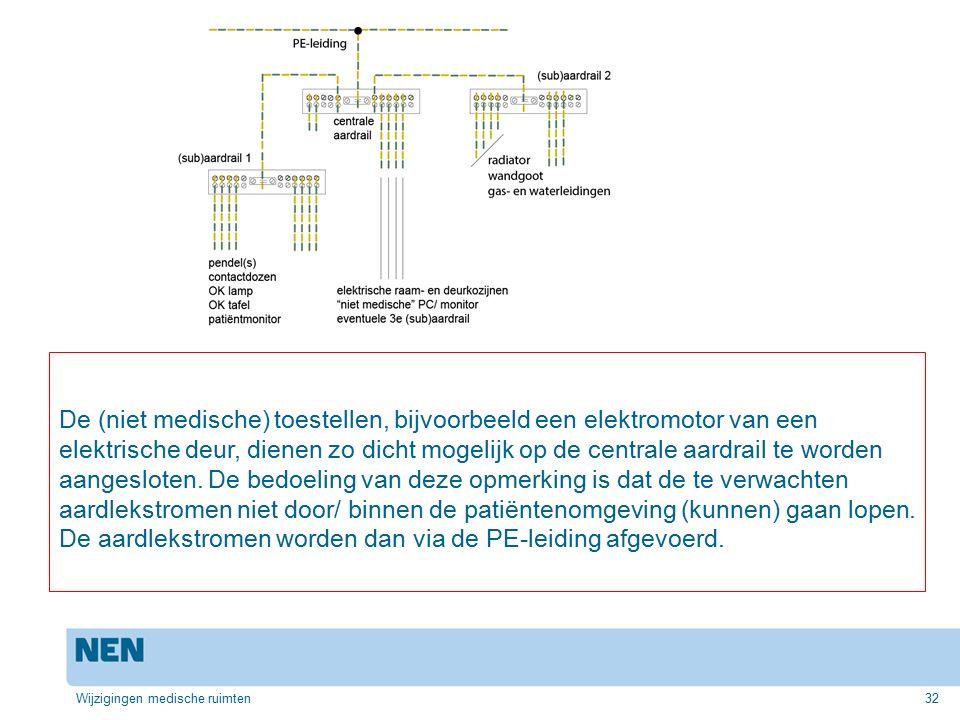 De (niet medische) toestellen, bijvoorbeeld een elektromotor van een elektrische deur, dienen zo dicht mogelijk op de centrale aardrail te worden aangesloten. De bedoeling van deze opmerking is dat de te verwachten aardlekstromen niet door/ binnen de patiëntenomgeving (kunnen) gaan lopen. De aardlekstromen worden dan via de PE-leiding afgevoerd.