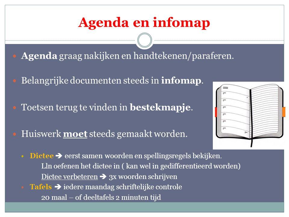 Agenda en infomap Agenda graag nakijken en handtekenen/paraferen.