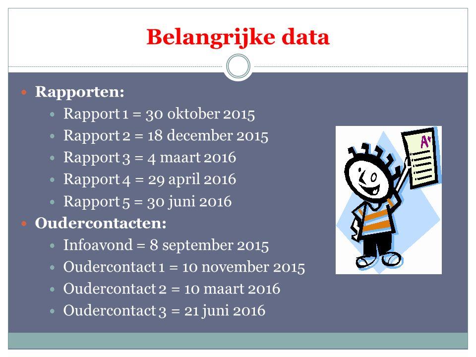 Belangrijke data Rapporten: Rapport 1 = 30 oktober 2015