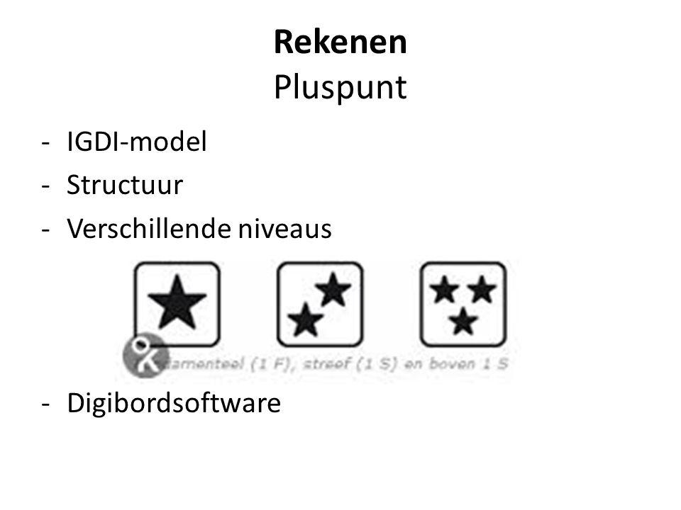 Rekenen Pluspunt IGDI-model Structuur Verschillende niveaus